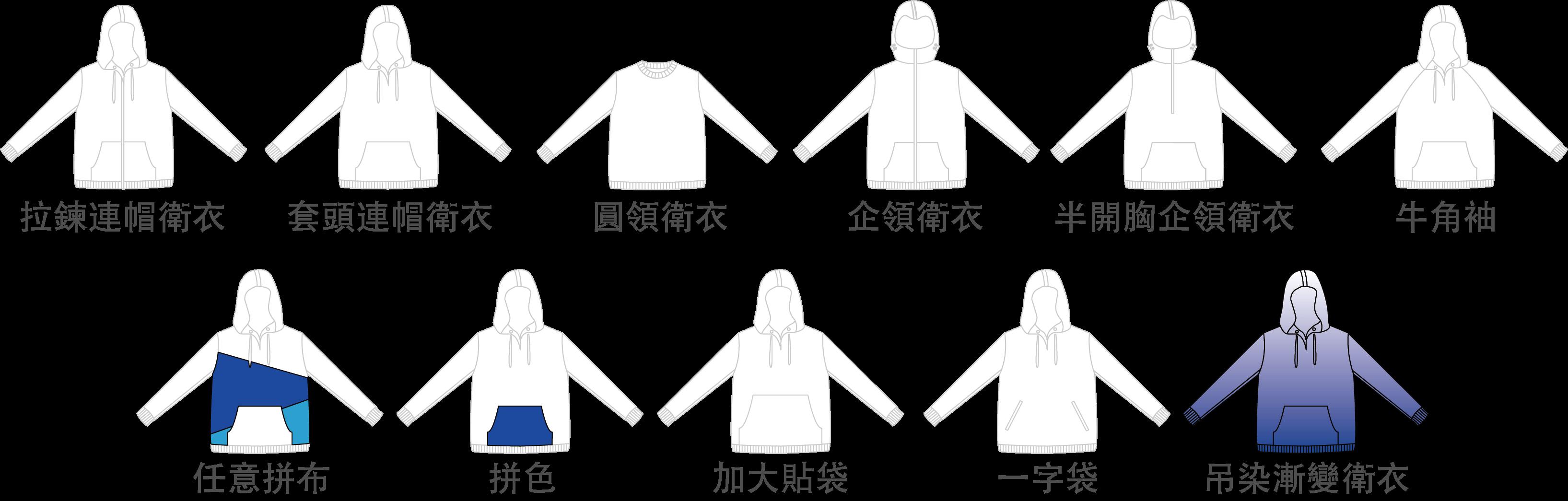裁布製Sweater款式參考